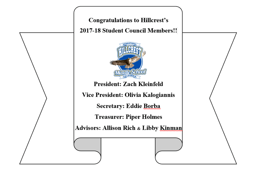 List of Student Council Members